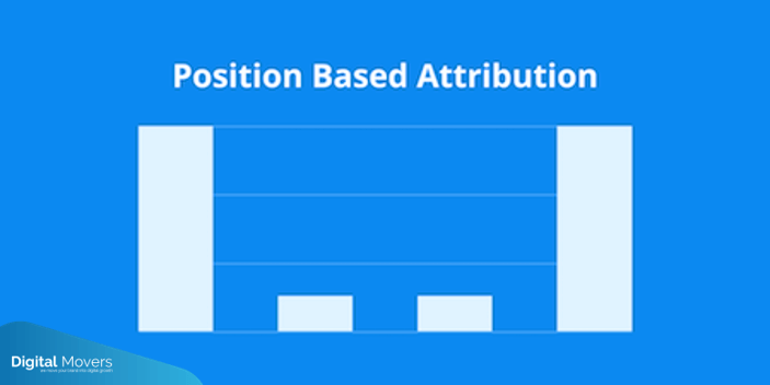 position-based-attribution-model-Digital-Movers