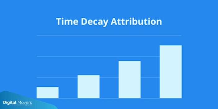 time-decay-attribution-model-Digital-Movers